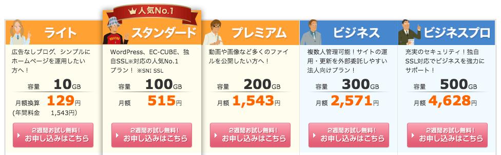 さくらのレンタルサーバ料金表
